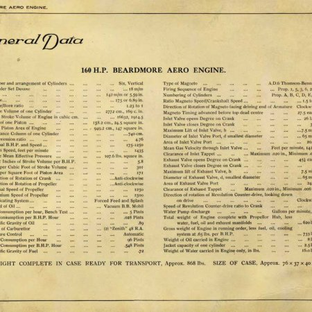 Beardmore Manual 010